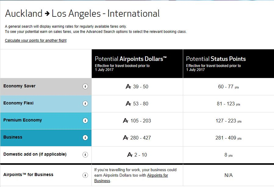 Ap Earn Lax Old Traveltalk Nz